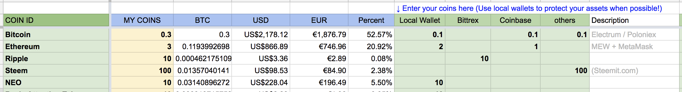 google sheets cryptocurrency price