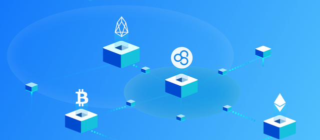 Trybe: BOS, a new kid on the (EOS) block (-chain)