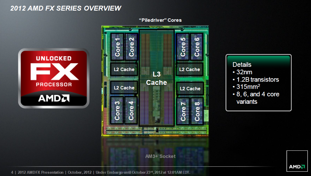 Trybe: AMD Processor Designs Leading up to the Superior ZEN